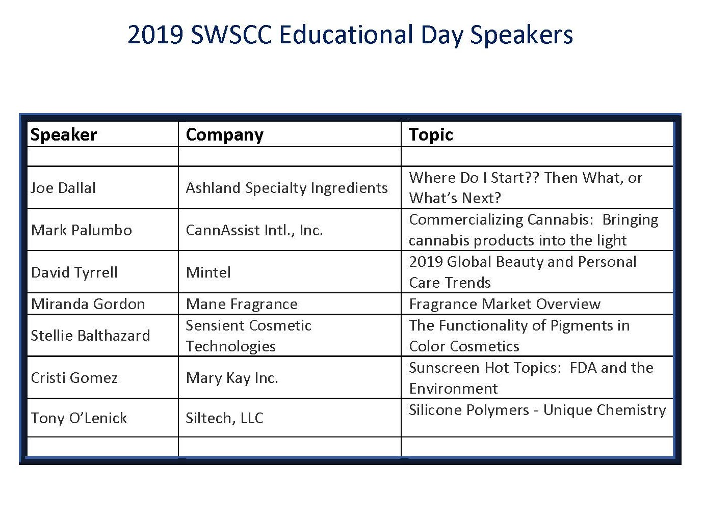 2019 SWSCC Educational Day Speakers